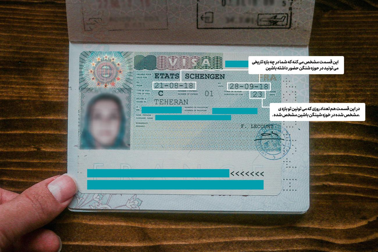 نمونه ویزای شینگن در پاسپورت ایرانی